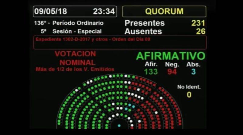 El proyecto de ley no resuelve nuestros problemas ¡No al tarifazo!